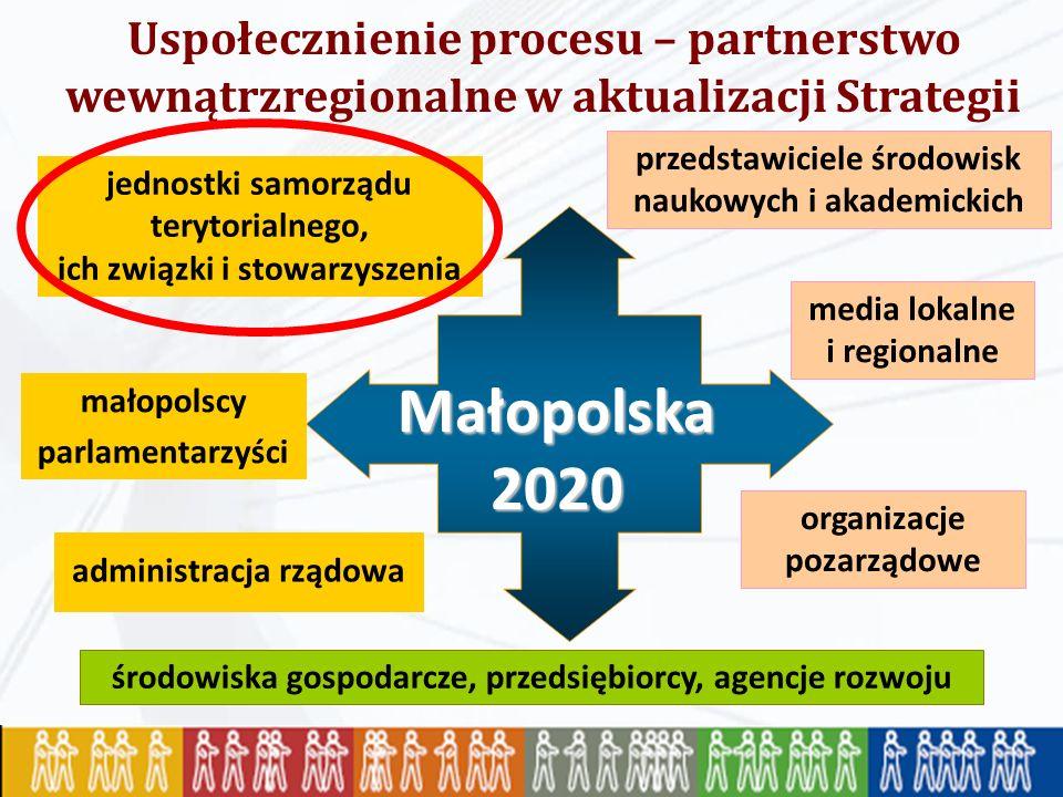 Małopolska 2020 administracja rządowa jednostki samorządu terytorialnego, ich związki i stowarzyszenia małopolscy parlamentarzyści przedstawiciele środowisk naukowych i akademickich środowiska gospodarcze, przedsiębiorcy, agencje rozwoju organizacje pozarządowe media lokalne i regionalne Uspołecznienie procesu – partnerstwo wewnątrzregionalne w aktualizacji Strategii