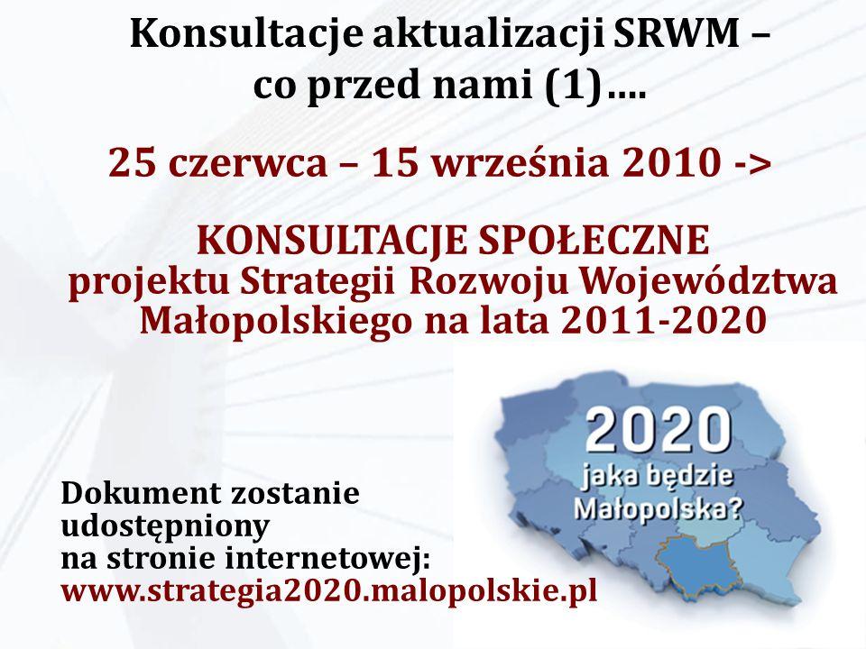 Konsultacje aktualizacji SRWM – co przed nami (1)…. 25 czerwca – 15 września 2010 -> KONSULTACJE SPOŁECZNE projektu Strategii Rozwoju Województwa Mało
