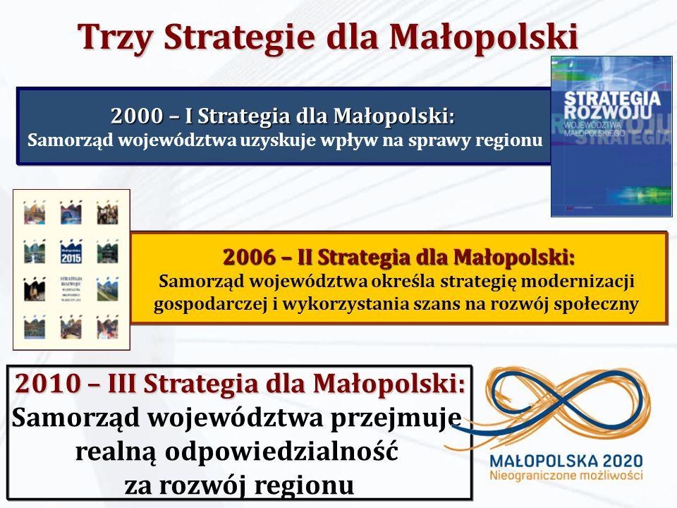 Trzy Strategie dla Małopolski 2000 – I Strategia dla Małopolski: 2000 – I Strategia dla Małopolski: Samorząd województwa uzyskuje wpływ na sprawy regi