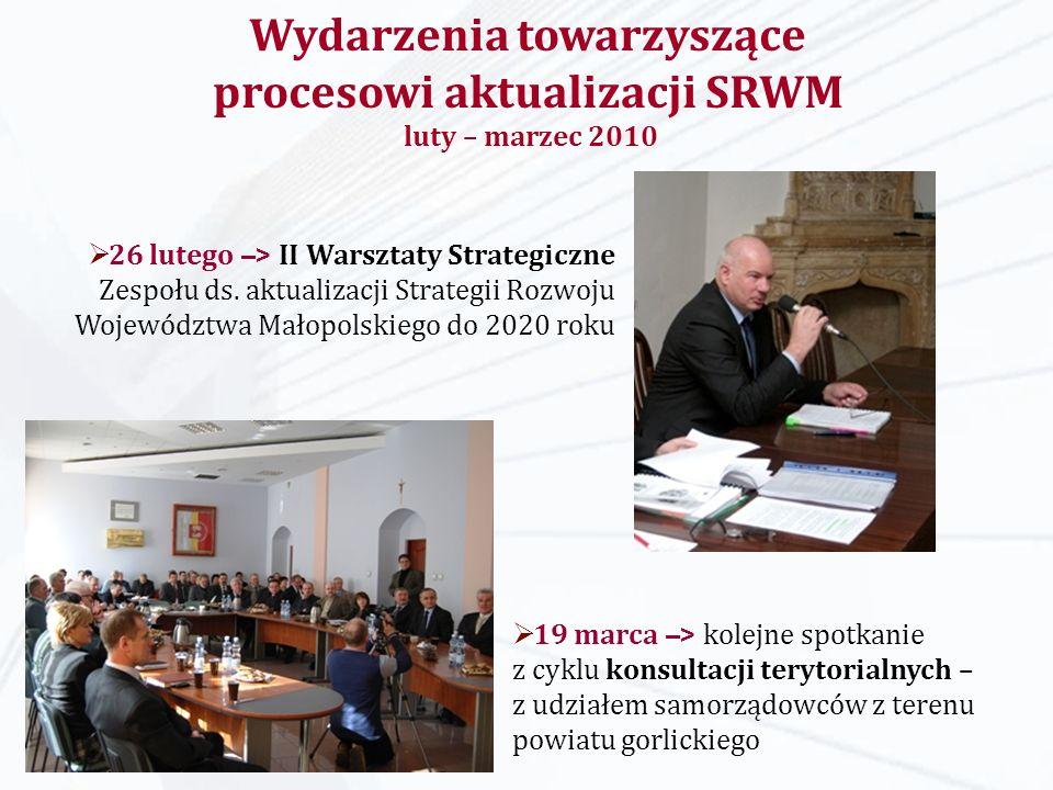 26 lutego –> II Warsztaty Strategiczne Zespołu ds. aktualizacji Strategii Rozwoju Województwa Małopolskiego do 2020 roku 19 marca –> kolejne spotkanie