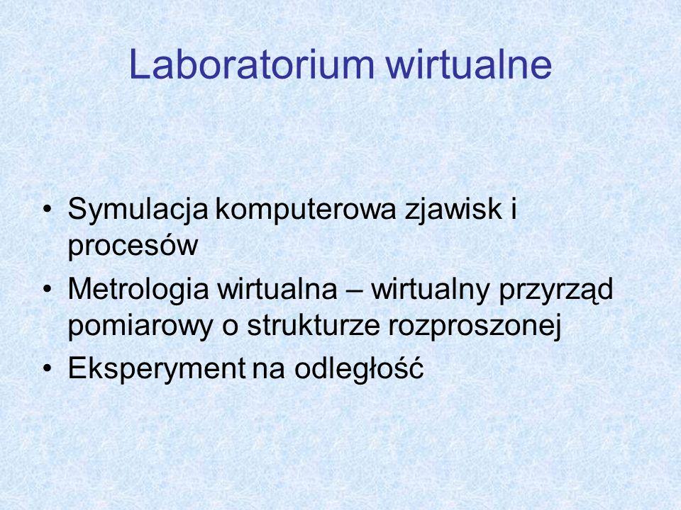 Laboratorium wirtualne Symulacja komputerowa zjawisk i procesów Metrologia wirtualna – wirtualny przyrząd pomiarowy o strukturze rozproszonej Eksperym