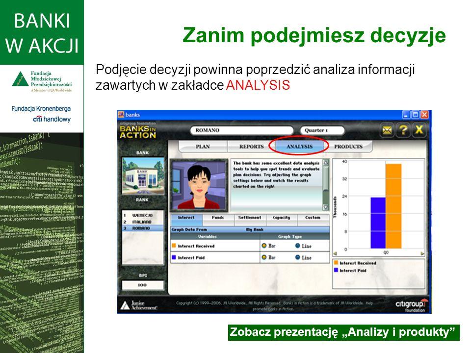 Podjęcie decyzji powinna poprzedzić analiza informacji zawartych w zakładce ANALYSIS Zobacz prezentację Analizy i produkty Zanim podejmiesz decyzje