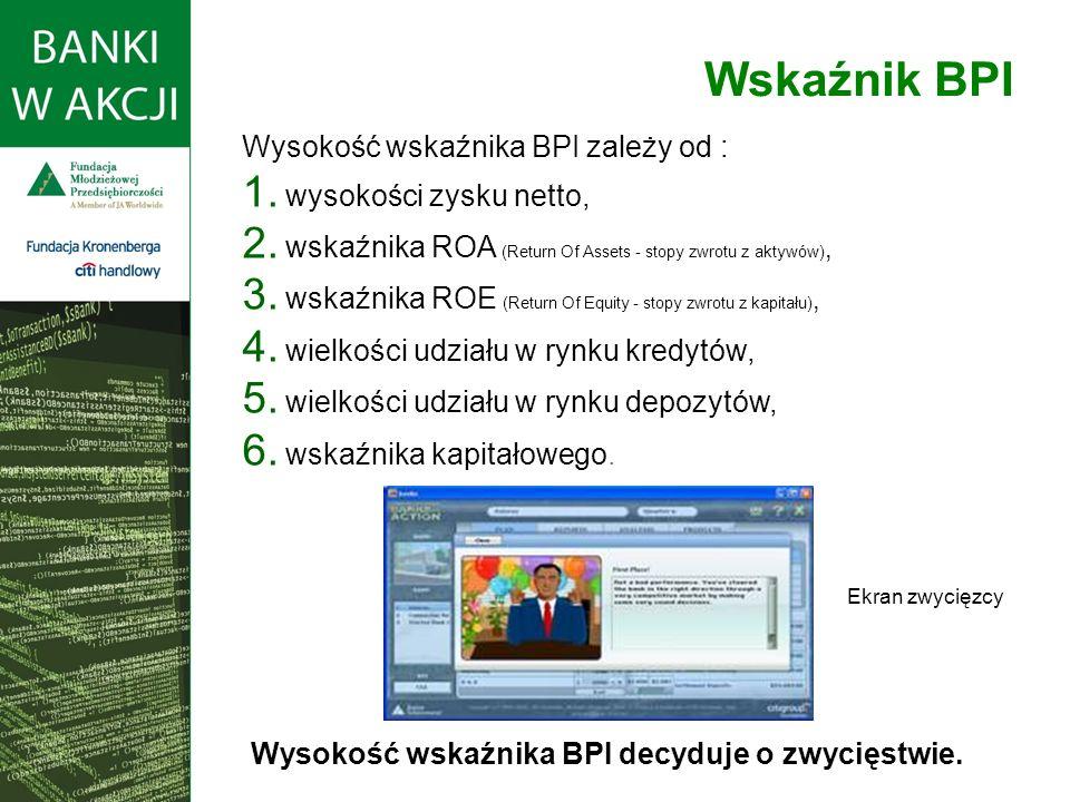 Wysokość wskaźnika BPI zależy od : 1. wysokości zysku netto, 2.