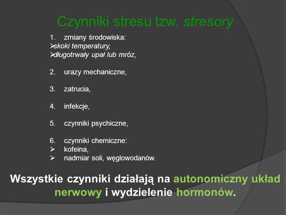 Czynniki stresu tzw. stresory 1.zmiany środowiska: skoki temperatury, długotrwały upał lub mróz, 2.urazy mechaniczne, 3.zatrucia, 4.infekcje, 5.czynni