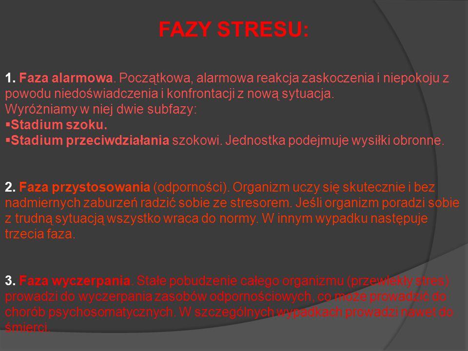 TYPY REAKCJI NA STRES : DYSTRES jest reakcją organizmu na zagrożenie, utrudnienie lub niemożność realizacji ważnych celów i zadań człowieka, pojawia się w momencie zadziałania bodźca, czyli stresora.