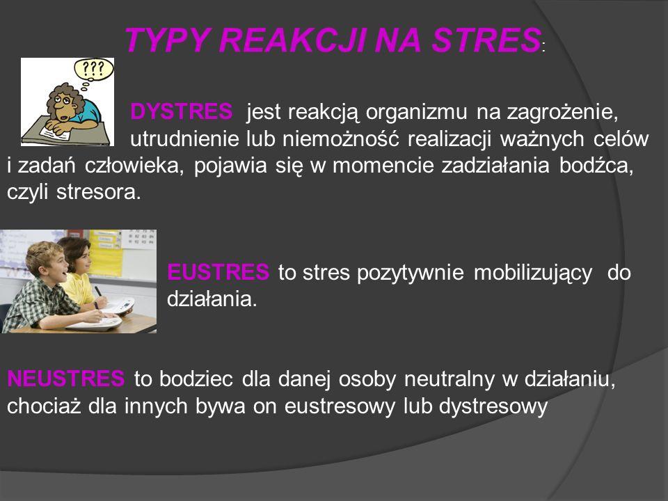 TYPY REAKCJI NA STRES : DYSTRES jest reakcją organizmu na zagrożenie, utrudnienie lub niemożność realizacji ważnych celów i zadań człowieka, pojawia s
