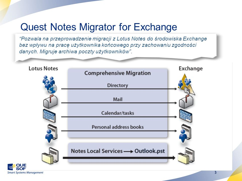 2 Migracja Lotus Notes do Exchange Notes Mailboxes/ calendaring Pre-Migration Migration Migrate/Coexist to Exchange Migrate to SharePoint Migrate Note
