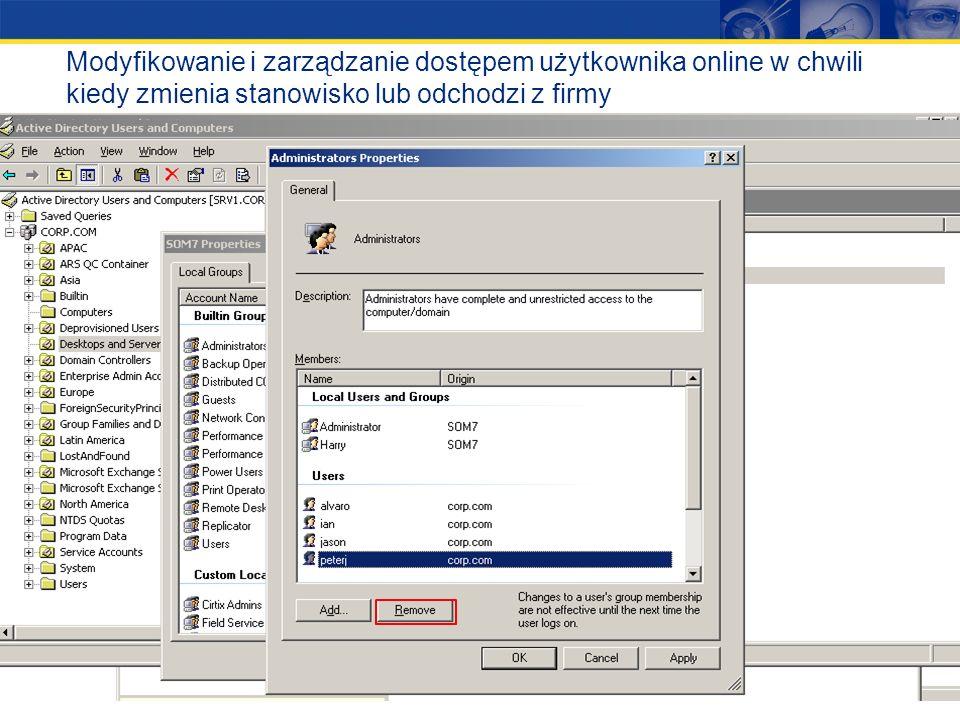 Modyfikowanie i zarządzanie dostępem użytkownika online w chwili kiedy zmienia stanowisko lub odchodzi z firmy