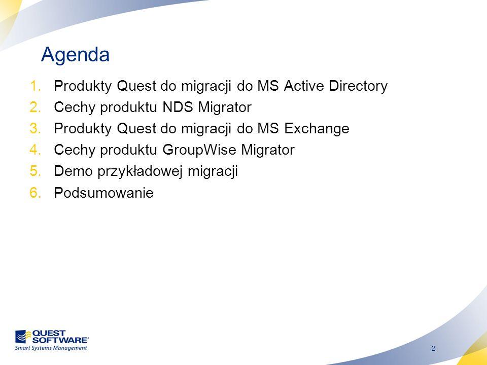 2 1.Produkty Quest do migracji do MS Active Directory 2.Cechy produktu NDS Migrator 3.Produkty Quest do migracji do MS Exchange 4.Cechy produktu Group