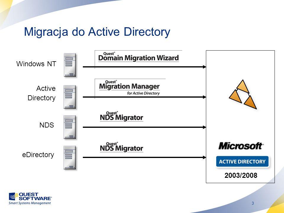 14 GroupWise Migrator Najważniejsze zalety GroupWise Migratora: –Migracja danych katalogowych –Migracja danych użytkowników –Spójność informacji –Automatyzacja pracy