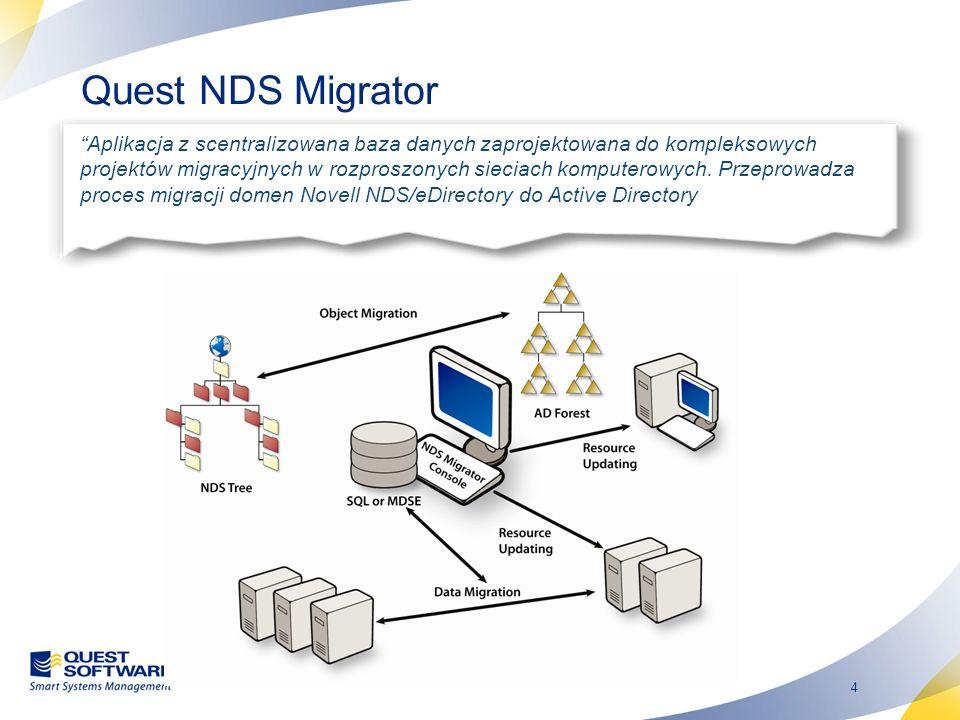 4 Quest NDS Migrator Aplikacja z scentralizowana baza danych zaprojektowana do kompleksowych projektów migracyjnych w rozproszonych sieciach komputero