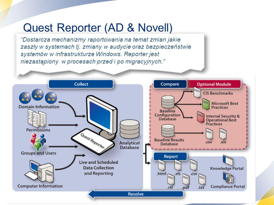 16 Quest Reporter (AD & Novell) Dostarcza mechanizmy raportowania na temat zmian jakie zaszły w systemach tj. zmiany w audycie oraz bezpieczeństwie sy