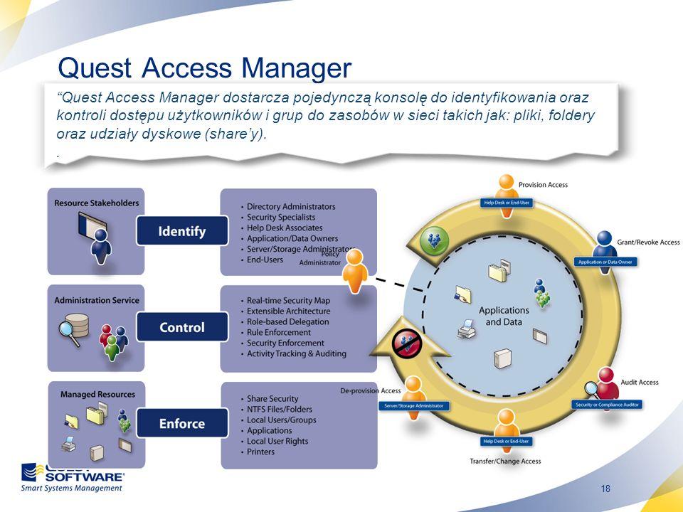 18 Quest Access Manager Quest Access Manager dostarcza pojedynczą konsolę do identyfikowania oraz kontroli dostępu użytkowników i grup do zasobów w si