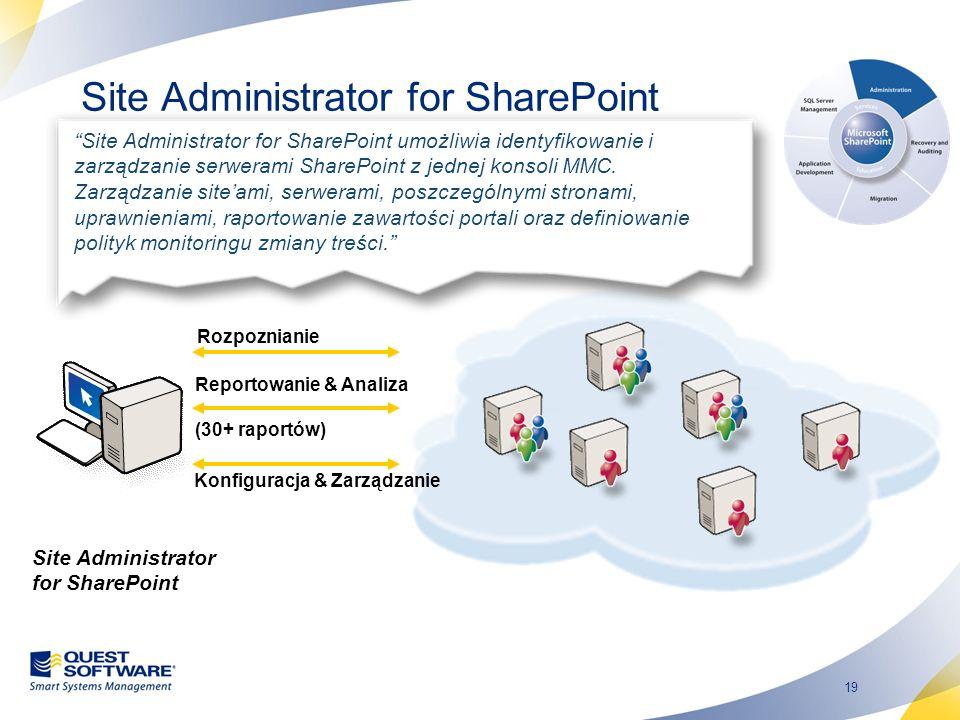 19 Site Administrator for SharePoint Site Administrator for SharePoint Rozpoznianie Reportowanie & Analiza (30+ raportów) Konfiguracja & Zarządzanie S