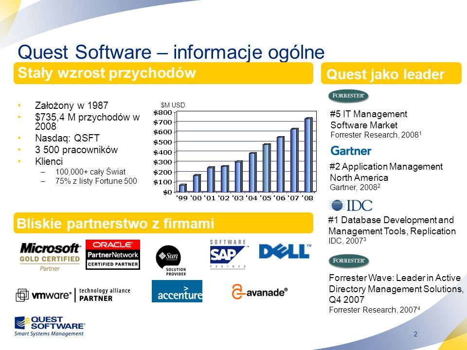 2 Quest Software – informacje ogólne Stały wzrost przychodów Założony w 1987 $735,4 M przychodów w 2008 Nasdaq: QSFT 3 500 pracowników Klienci –100,00