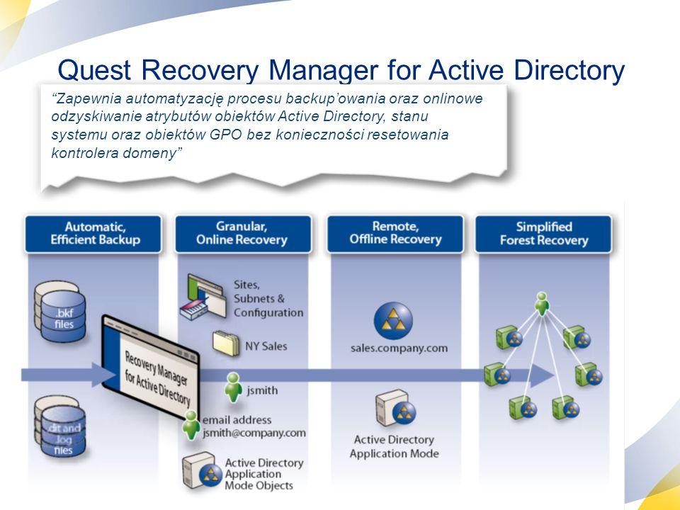 21 Quest Recovery Manager for Active Directory Zapewnia automatyzację procesu backupowania oraz onlinowe odzyskiwanie atrybutów obiektów Active Direct