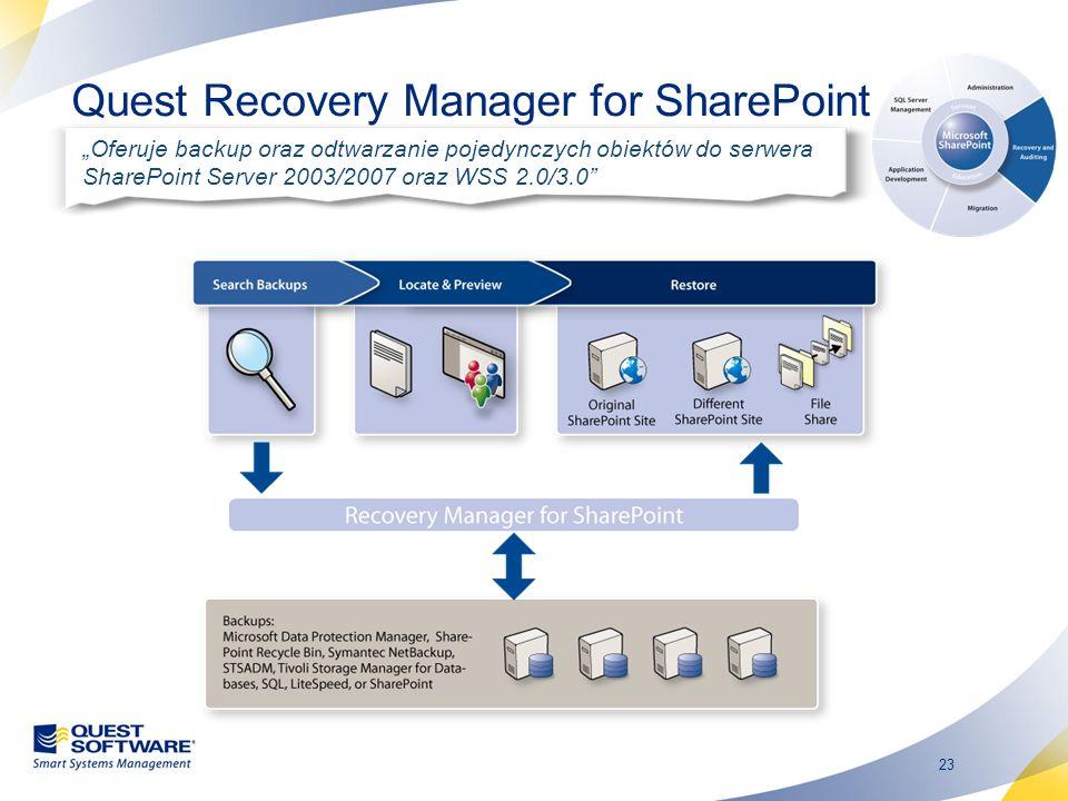 23 Quest Recovery Manager for SharePoint Oferuje backup oraz odtwarzanie pojedynczych obiektów do serwera SharePoint Server 2003/2007 oraz WSS 2.0/3.0