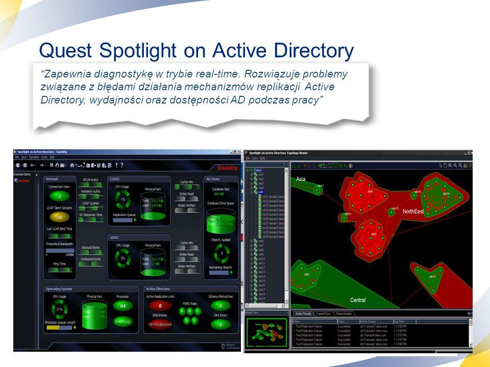25 Quest Spotlight on Active Directory Zapewnia diagnostykę w trybie real-time. Rozwiązuje problemy związane z błędami działania mechanizmów replikacj
