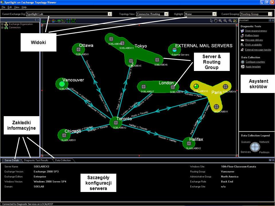 27 Szczegóły konfiguracji serwera Zakładki informacyjne Asystent skrótów Server & Routing Group Widoki