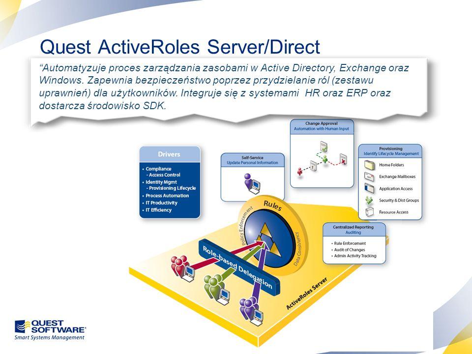 30 Quest ActiveRoles Server/Direct Automatyzuje proces zarządzania zasobami w Active Directory, Exchange oraz Windows. Zapewnia bezpieczeństwo poprzez