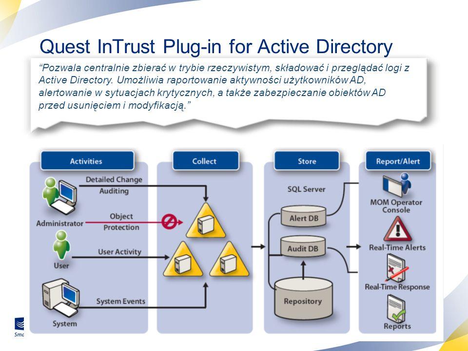 31 Quest InTrust Plug-in for Active Directory Pozwala centralnie zbierać w trybie rzeczywistym, składować i przeglądać logi z Active Directory. Umożli