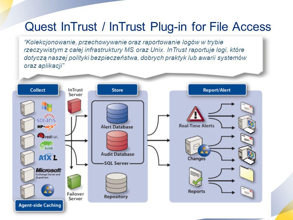 33 Quest InTrust / InTrust Plug-in for File Access Kolekcjonowanie, przechowywanie oraz raportowanie logów w trybie rzeczywistym z całej infrastruktur