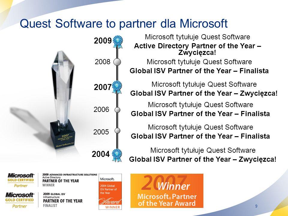 9 Microsoft tytułuje Quest Software Global ISV Partner of the Year – Zwycięzca! Quest Software to partner dla Microsoft 2007 2006 2005 2004 Microsoft