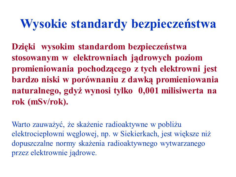 Wysokie standardy bezpieczeństwa Dzięki wysokim standardom bezpieczeństwa stosowanym w elektrowniach jądrowych poziom promieniowania pochodzącego z ty