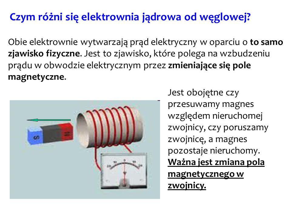 Czym różni się elektrownia jądrowa od węglowej? Obie elektrownie wytwarzają prąd elektryczny w oparciu o to samo zjawisko fizyczne. Jest to zjawisko,
