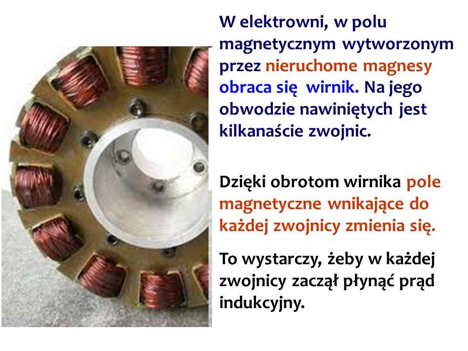 W elektrowni, w polu magnetycznym wytworzonym przez nieruchome magnesy obraca się wirnik. Na jego obwodzie nawiniętych jest kilkanaście zwojnic. Dzięk