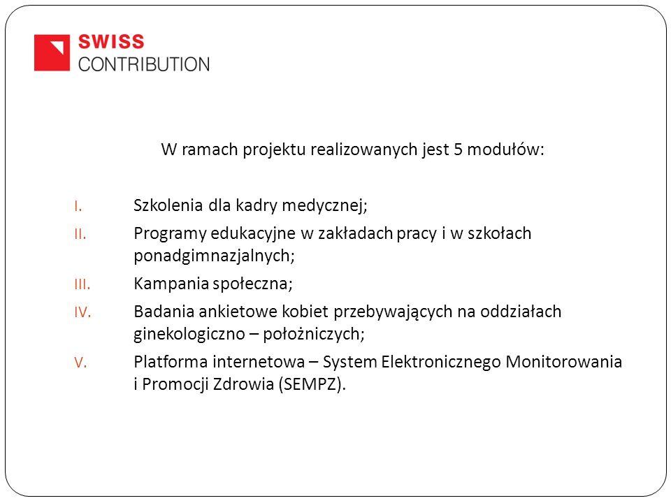 W ramach projektu realizowanych jest 5 modułów: I.