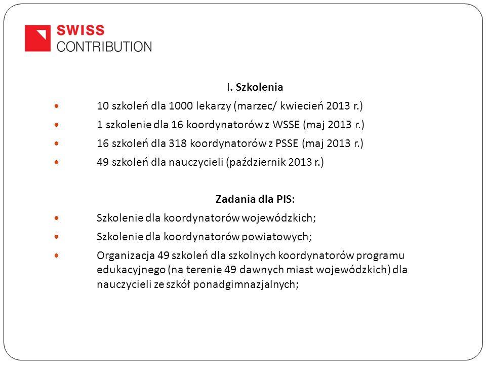 I. Szkolenia 10 szkoleń dla 1000 lekarzy (marzec/ kwiecień 2013 r.) 1 szkolenie dla 16 koordynatorów z WSSE (maj 2013 r.) 16 szkoleń dla 318 koordynat