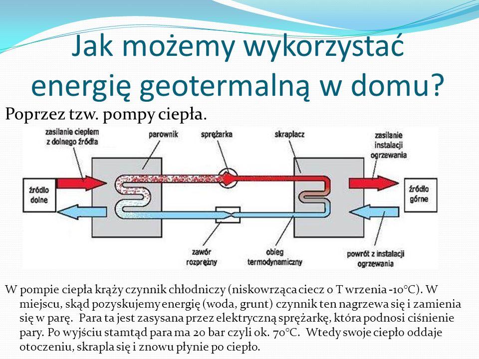 Jak możemy wykorzystać energię geotermalną w domu? Poprzez tzw. pompy ciepła. W pompie ciepła krąży czynnik chłodniczy (niskowrząca ciecz o T wrzenia