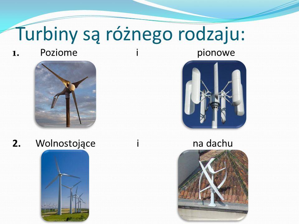 Turbiny są różnego rodzaju: 1. Poziome i pionowe 2. Wolnostojące i na dachu