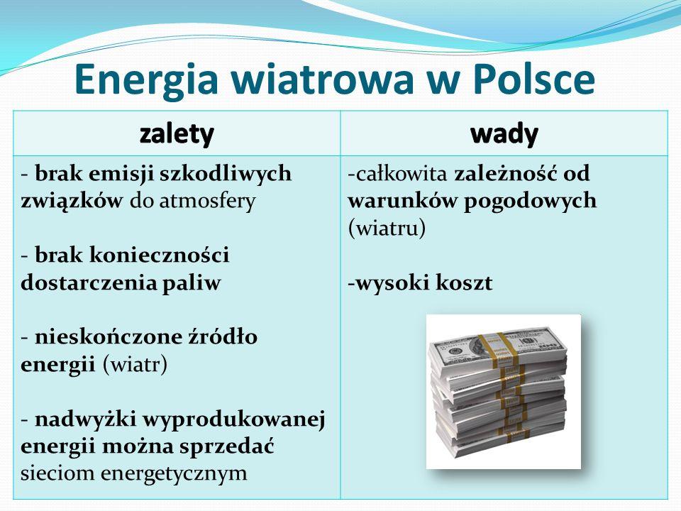 Energia wiatrowa w Polsce - brak emisji szkodliwych związków do atmosfery - brak konieczności dostarczenia paliw - nieskończone źródło energii (wiatr)