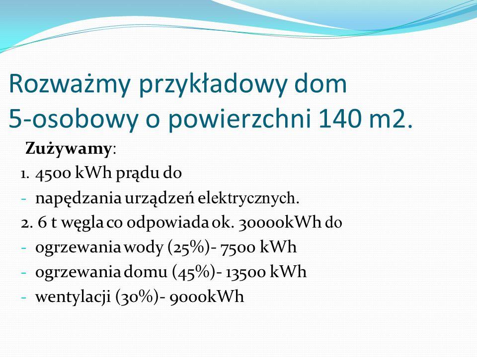 Rozważmy przykładowy dom 5-osobowy o powierzchni 140 m2. Zużywamy : 1. 4500 kWh prądu do - napędzania urządzeń el ektrycznych. 2. 6 t węgla co odpowia