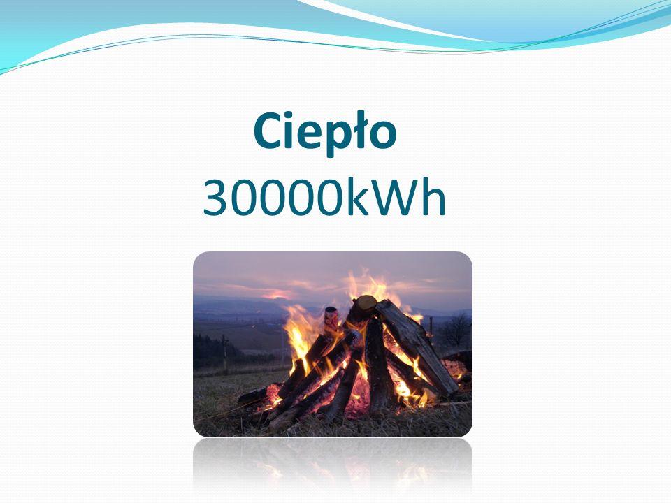 Ciepło 30000kWh