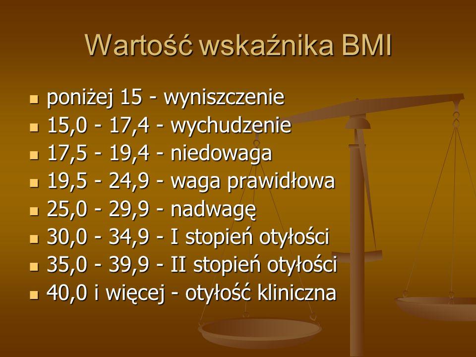 Wartość wskaźnika BMI poniżej 15 - wyniszczenie poniżej 15 - wyniszczenie 15,0 - 17,4 - wychudzenie 15,0 - 17,4 - wychudzenie 17,5 - 19,4 - niedowaga