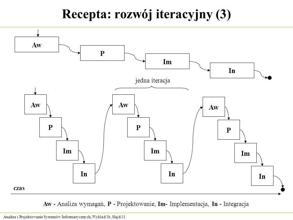 Analiza i Projektowanie Systemów Informatycznych, Wykład 1b, Slajd 13 Recepta: rozwój iteracyjny (3) Aw P Im In Aw - Analiza wymagań, P - Projektowani