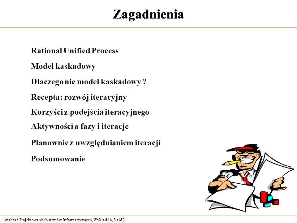 Analiza i Projektowanie Systemów Informatycznych, Wykład 1b, Slajd 2 Zagadnienia Rational Unified Process Model kaskadowy Dlaczego nie model kaskadowy