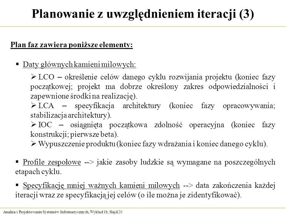 Analiza i Projektowanie Systemów Informatycznych, Wykład 1b, Slajd 20 Planowanie z uwzględnieniem iteracji (3) Plan faz zawiera poniższe elementy: Dat