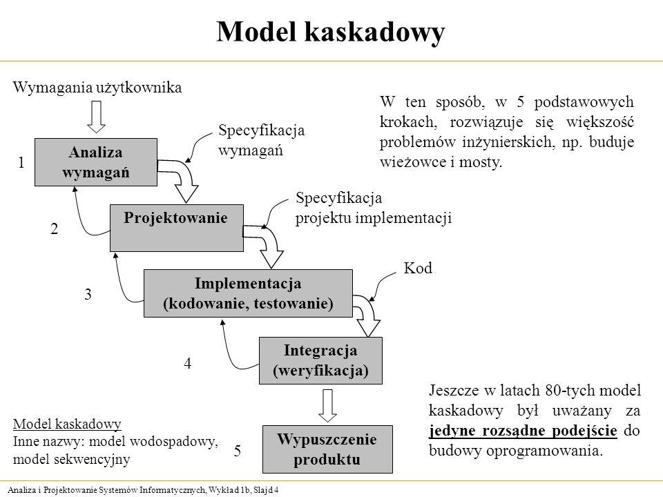 Analiza i Projektowanie Systemów Informatycznych, Wykład 1b, Slajd 4 Model kaskadowy Analiza wymagań Projektowanie Implementacja (kodowanie, testowani