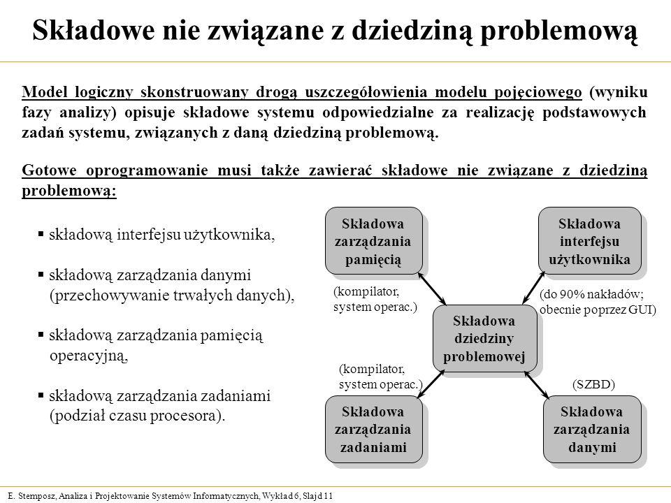 E. Stemposz, Analiza i Projektowanie Systemów Informatycznych, Wykład 6, Slajd 11 Składowe nie związane z dziedziną problemową Model logiczny skonstru