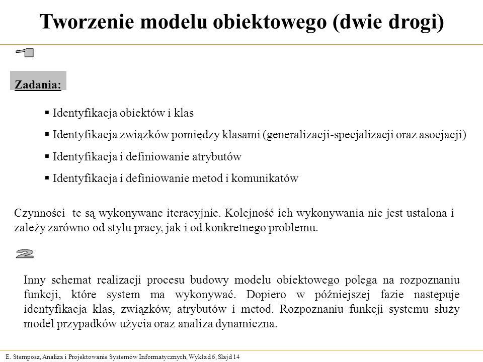 E. Stemposz, Analiza i Projektowanie Systemów Informatycznych, Wykład 6, Slajd 14 Tworzenie modelu obiektowego (dwie drogi) Zadania: Identyfikacja obi