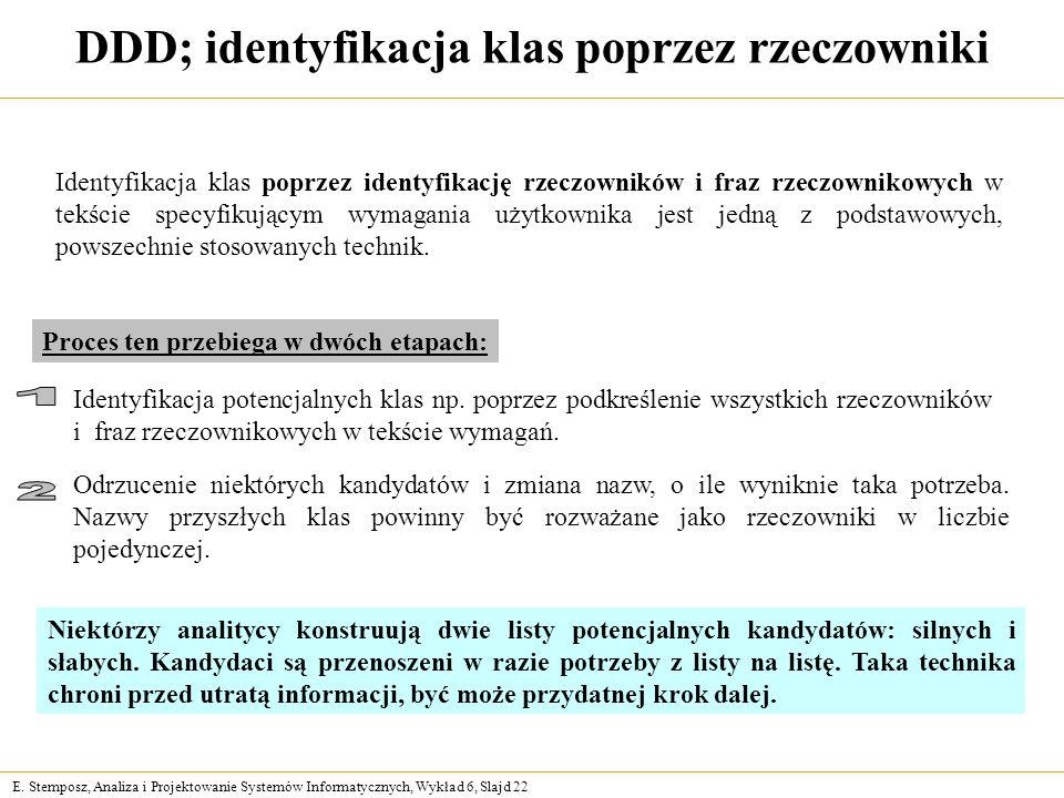E. Stemposz, Analiza i Projektowanie Systemów Informatycznych, Wykład 6, Slajd 22 DDD; identyfikacja klas poprzez rzeczowniki Identyfikacja klas poprz
