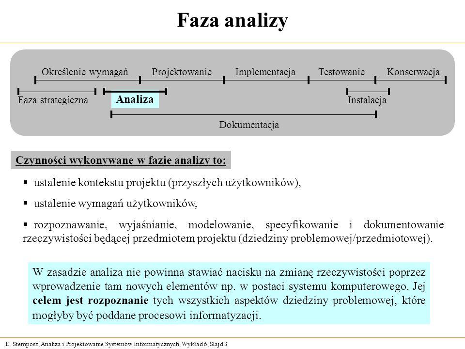 E. Stemposz, Analiza i Projektowanie Systemów Informatycznych, Wykład 6, Slajd 3 Faza analizy ustalenie kontekstu projektu (przyszłych użytkowników),
