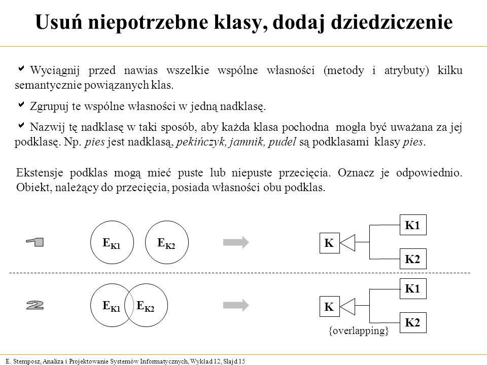 E. Stemposz, Analiza i Projektowanie Systemów Informatycznych, Wykład 12, Slajd 15 Usuń niepotrzebne klasy, dodaj dziedziczenie Wyciągnij przed nawias