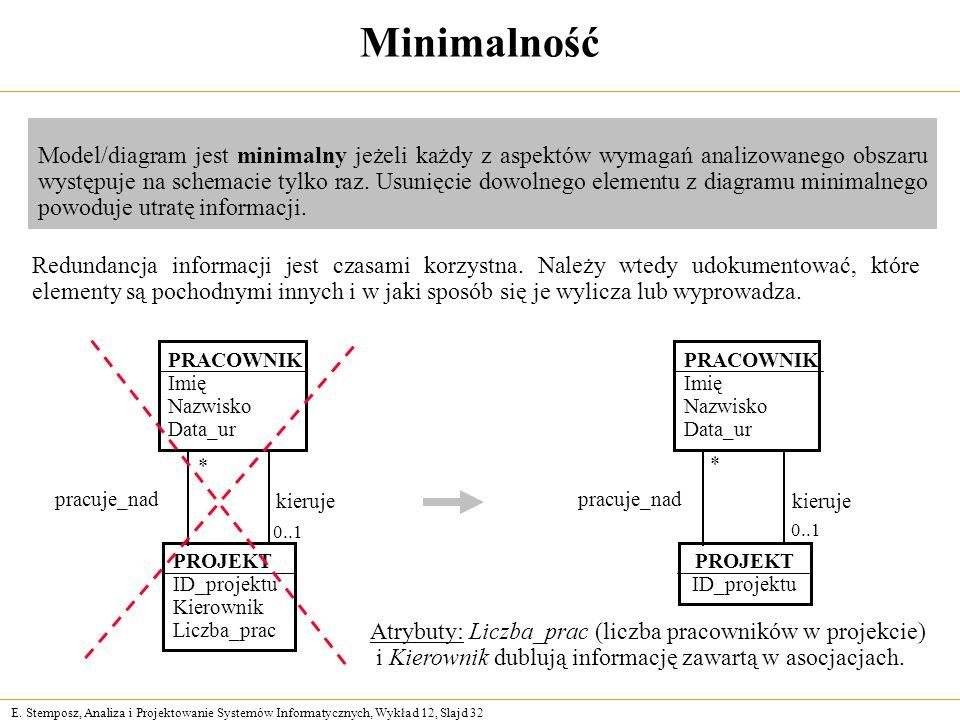 E. Stemposz, Analiza i Projektowanie Systemów Informatycznych, Wykład 12, Slajd 32 Minimalność Model/diagram jest minimalny jeżeli każdy z aspektów wy