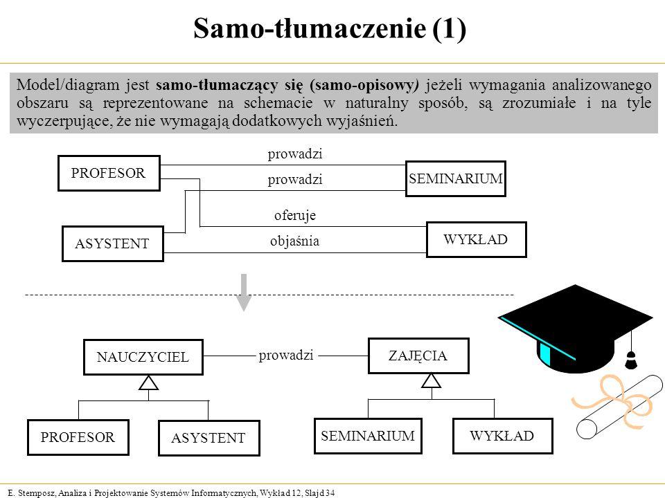 E. Stemposz, Analiza i Projektowanie Systemów Informatycznych, Wykład 12, Slajd 34 Samo-tłumaczenie (1) PROFESOR SEMINARIUM prowadzi WYKŁAD ASYSTENT p