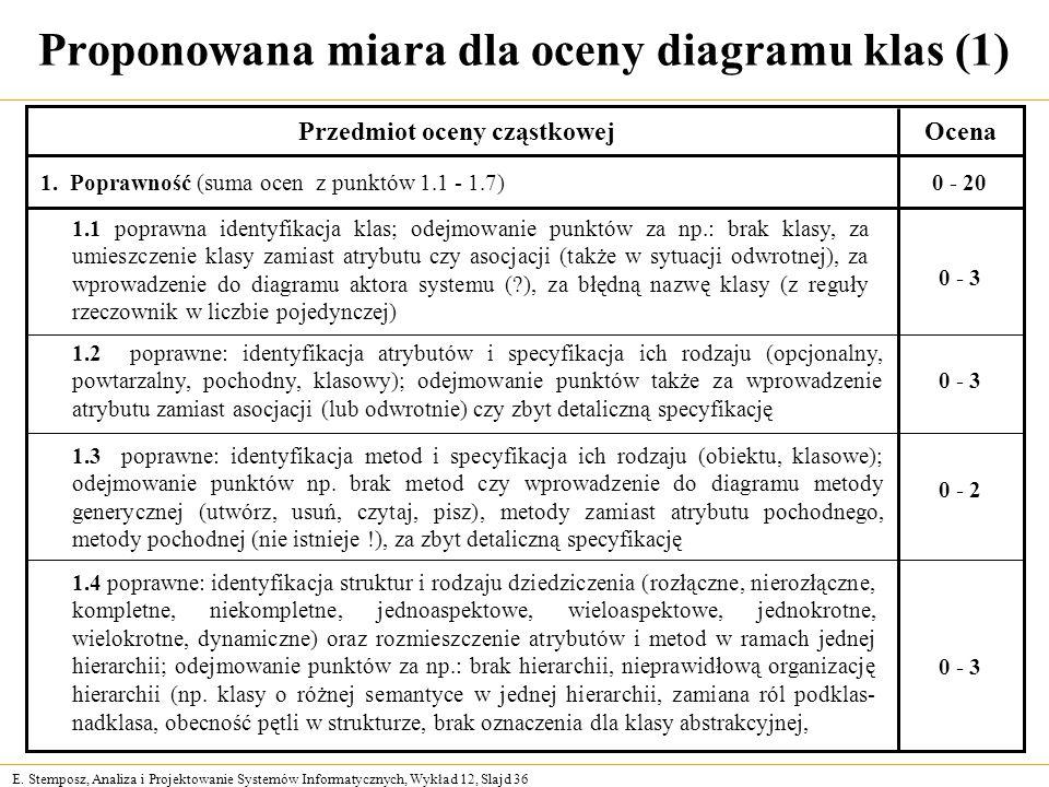 E. Stemposz, Analiza i Projektowanie Systemów Informatycznych, Wykład 12, Slajd 36 Proponowana miara dla oceny diagramu klas (1) Przedmiot oceny cząst
